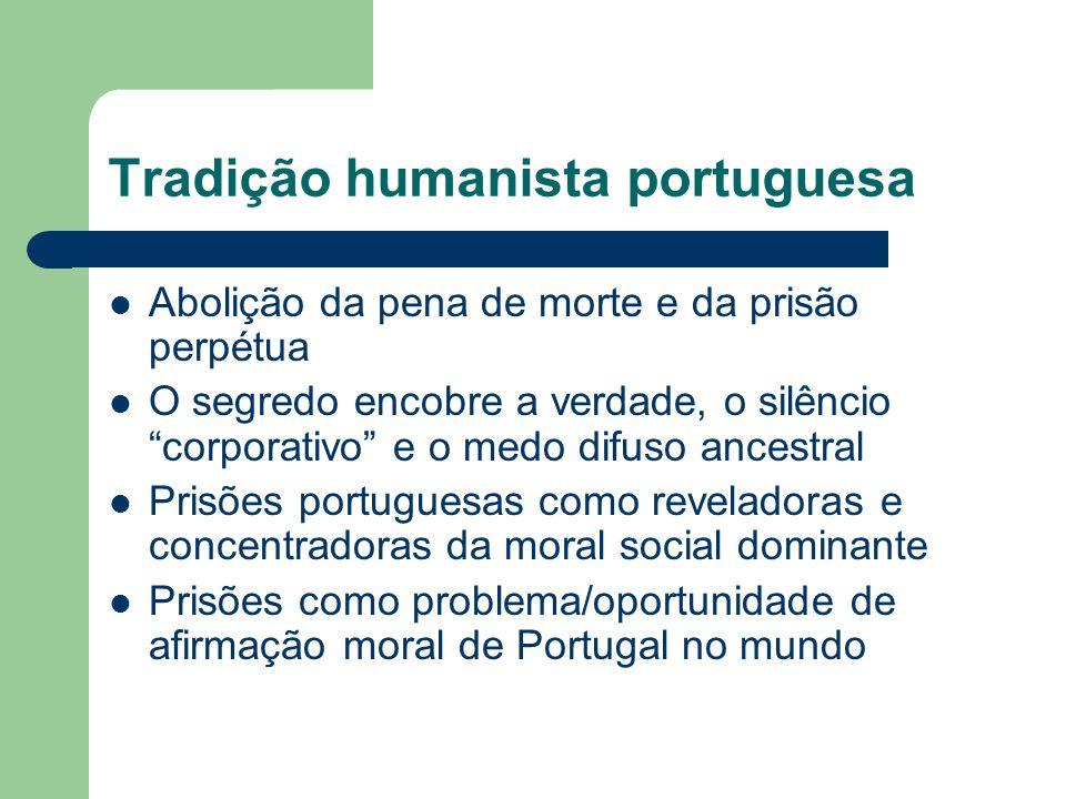 Prisões em Portugal Produtividade judicial insustentável e laxismo político na defesa dos cidadãos face ao Estado e aos poderes fácticos (ex: fisco) Direito humanista torna-se, na prática, despótico, arbitrário, manipulado e manipulador Desorganização bem organizada: papel manietado do advogado; impotência das inspecções; encobrimento do incumprimento e do crime; responsabilidade política ao mais alto nível