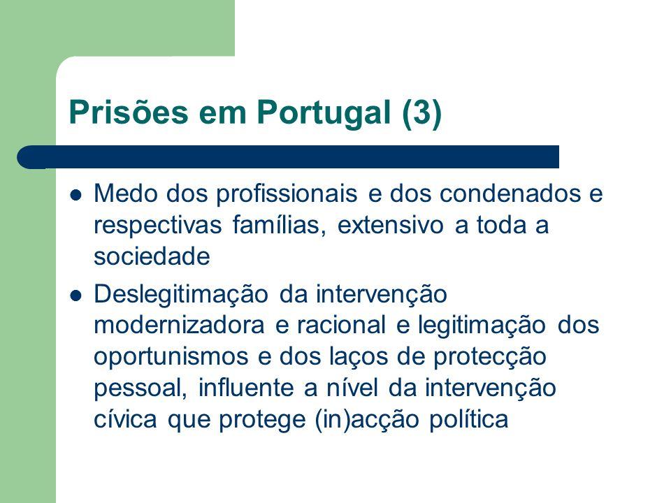 Prisões em Portugal (3) Medo dos profissionais e dos condenados e respectivas famílias, extensivo a toda a sociedade Deslegitimação da intervenção mod