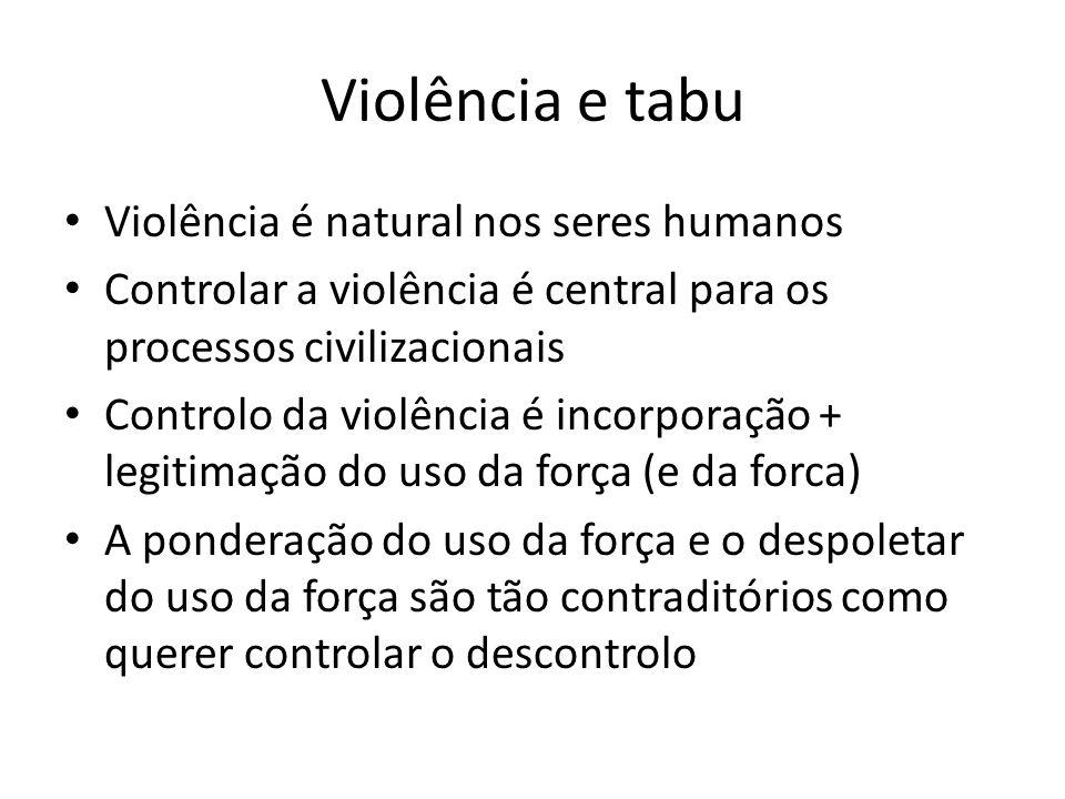 Violência e tabu Violência é natural nos seres humanos Controlar a violência é central para os processos civilizacionais Controlo da violência é incorporação + legitimação do uso da força (e da forca) A ponderação do uso da força e o despoletar do uso da força são tão contraditórios como querer controlar o descontrolo
