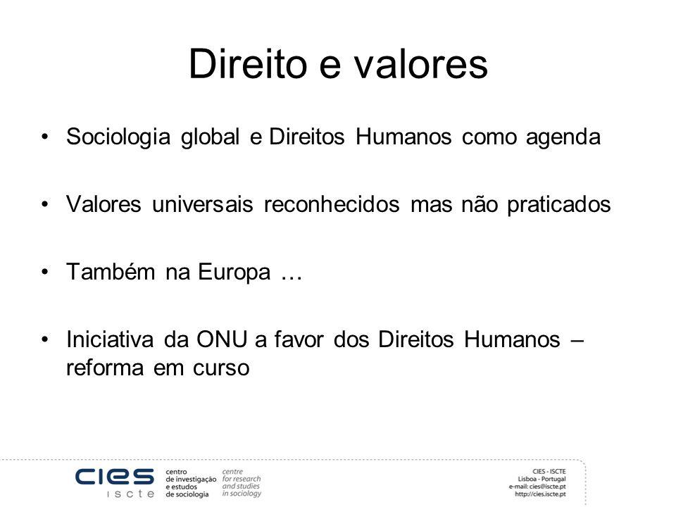 Direito e valores Sociologia global e Direitos Humanos como agenda Valores universais reconhecidos mas não praticados Também na Europa … Iniciativa da