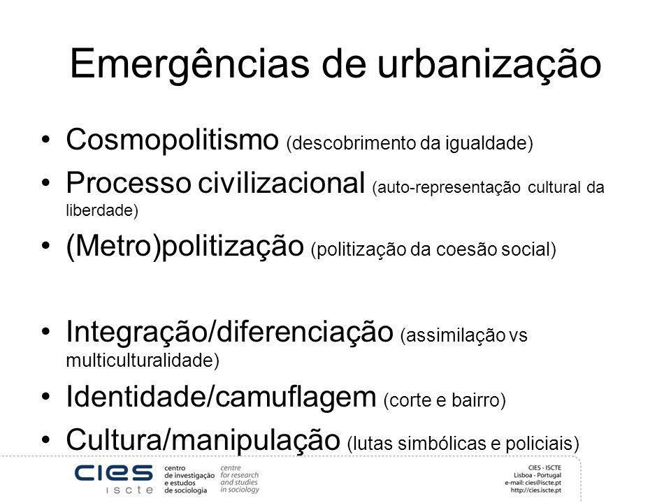 Emergências de urbanização Cosmopolitismo (descobrimento da igualdade) Processo civilizacional (auto-representação cultural da liberdade) (Metro)polit
