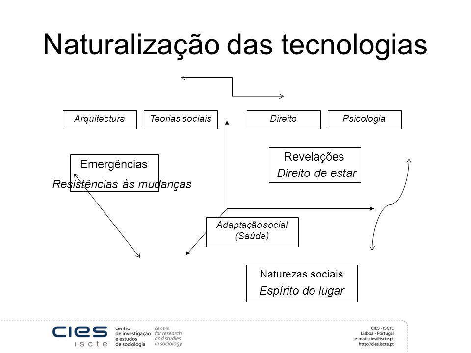 Naturalização das tecnologias Revelações Naturezas sociais Emergências Adaptação social (Saúde) Resistências às mudanças Teorias sociaisArquitecturaDi