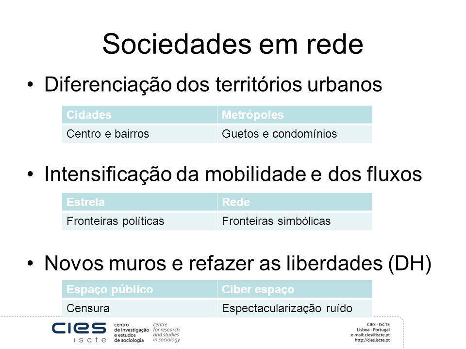 Sociedades em rede Diferenciação dos territórios urbanos Intensificação da mobilidade e dos fluxos Novos muros e refazer as liberdades (DH) CidadesMet