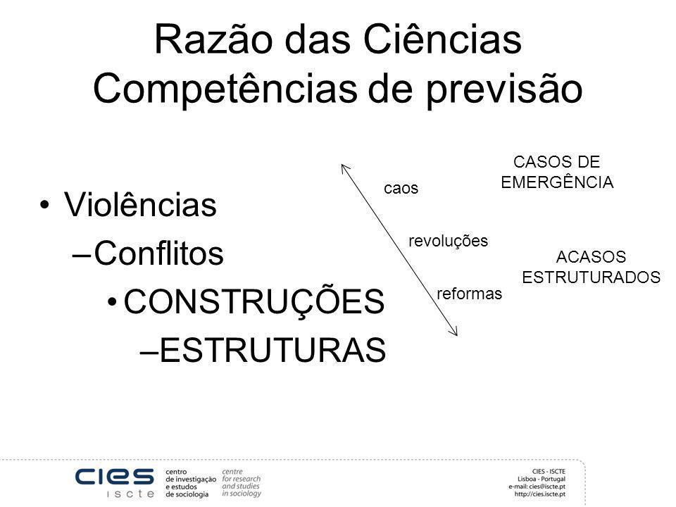 Razão das Ciências Competências de previsão Violências –Conflitos CONSTRUÇÕES –ESTRUTURAS reformas revoluções caos CASOS DE EMERGÊNCIA ACASOS ESTRUTUR