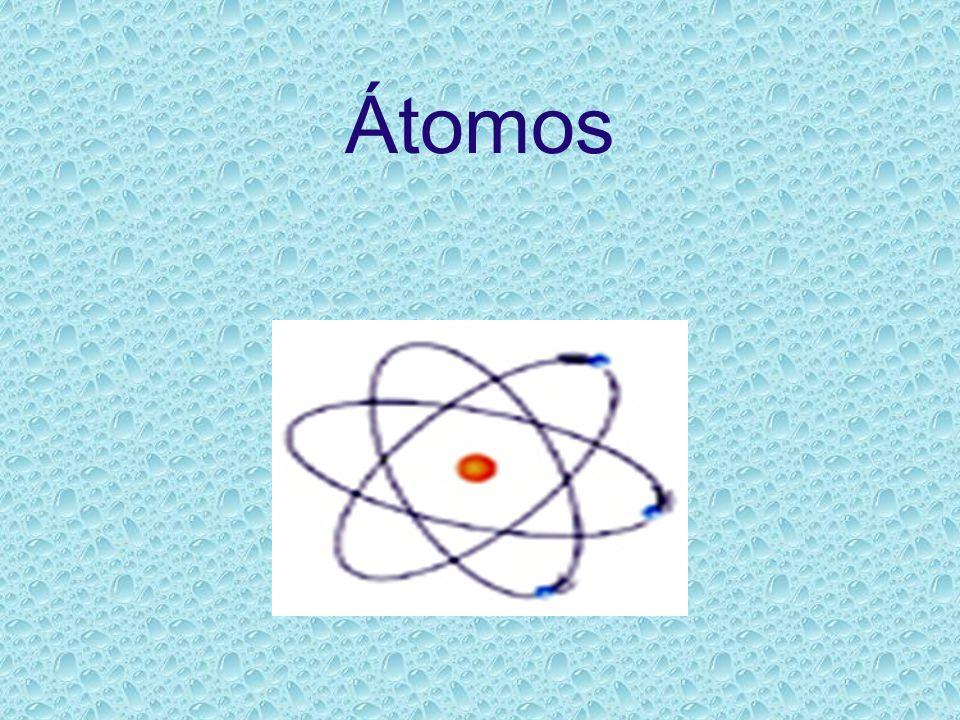 Índice - Significado de: átomo,protão,electrão, neutrões e moléculas; -História do átomo; -Mecânica Quântica; -Imagens.