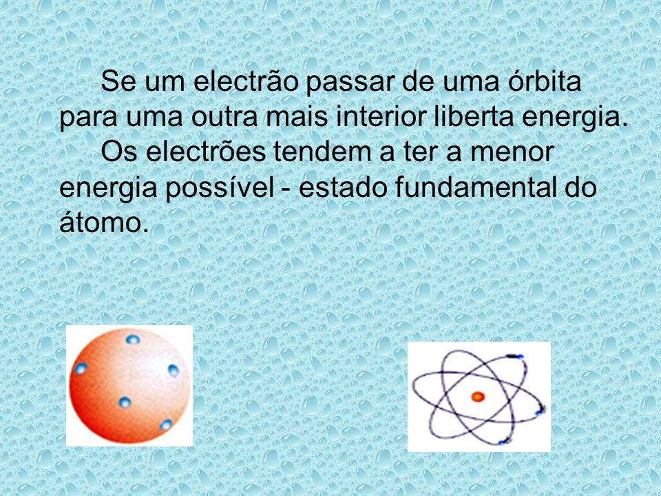 Se um electrão passar de uma órbita para uma outra mais interior liberta energia. Os electrões tendem a ter a menor energia possível - estado fundamen