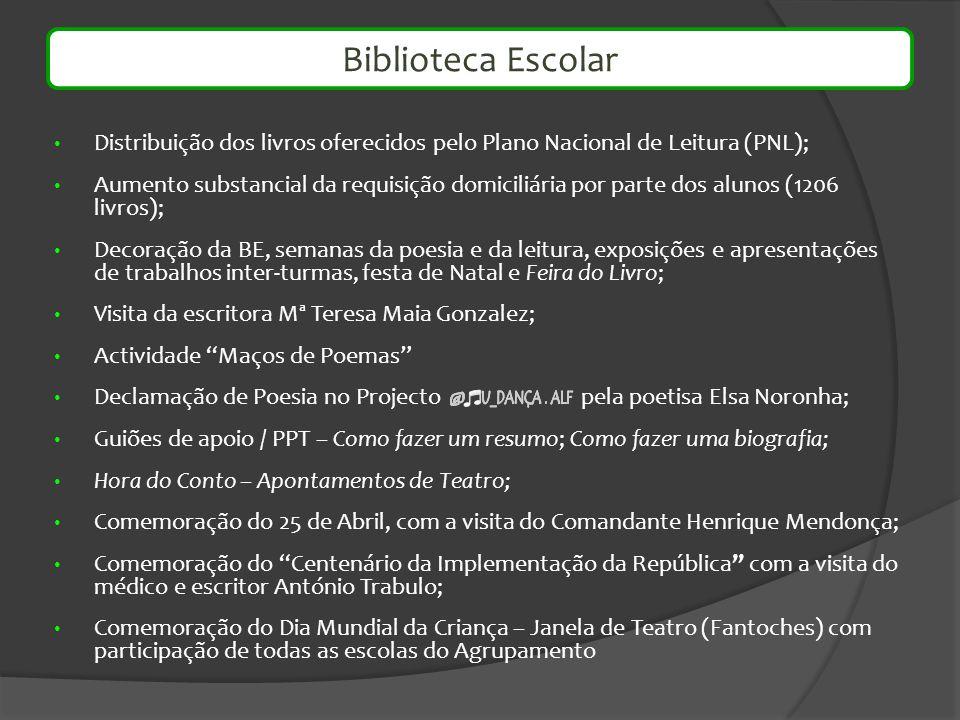Biblioteca Escolar Distribuição dos livros oferecidos pelo Plano Nacional de Leitura (PNL); Aumento substancial da requisição domiciliária por parte d