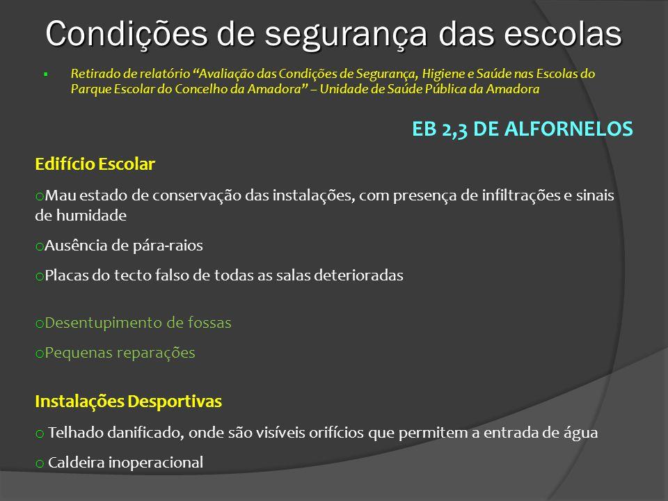 EB 2,3 DE ALFORNELOS Edifício Escolar o Mau estado de conservação das instalações, com presença de infiltrações e sinais de humidade o Ausência de pár
