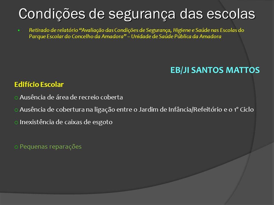 EB/JI SANTOS MATTOS Edifício Escolar o Ausência de área de recreio coberta o Ausência de cobertura na ligação entre o Jardim de Infância/Refeitório e