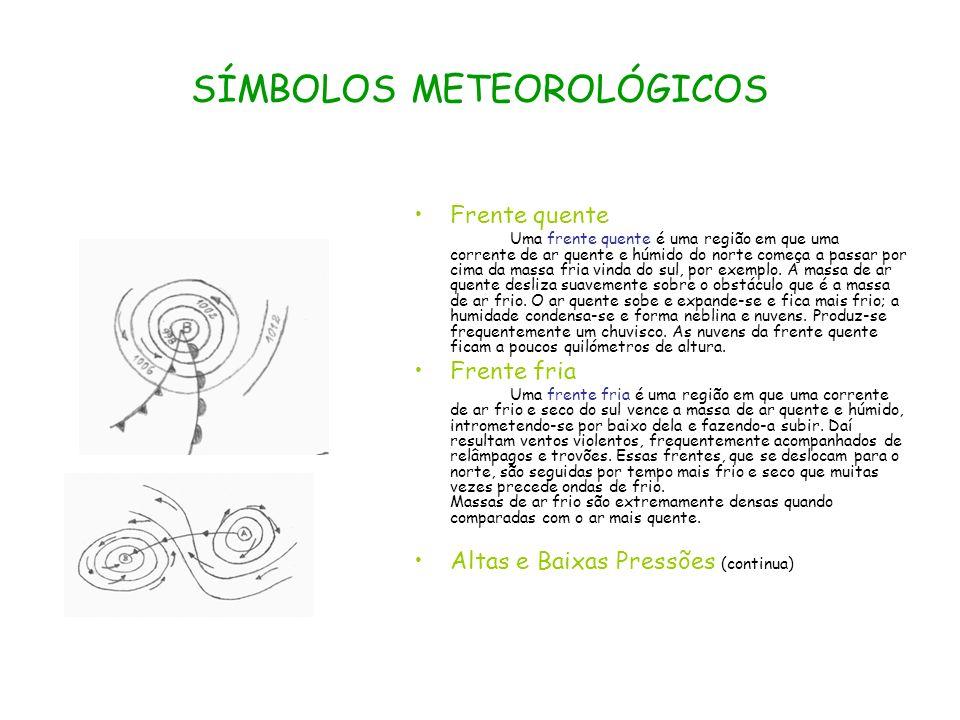 CICLONE E ANTICICLONE Depressões ou Ciclones o ar é convergente e ascendente.