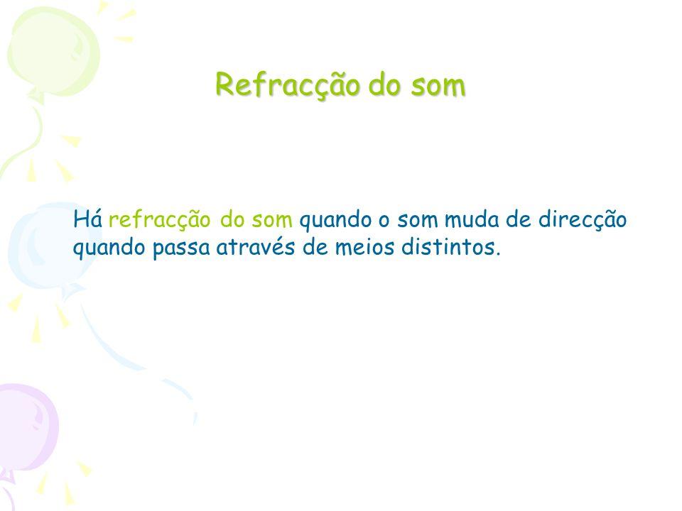 Refracção do som Há refracção do som quando o som muda de direcção quando passa através de meios distintos.