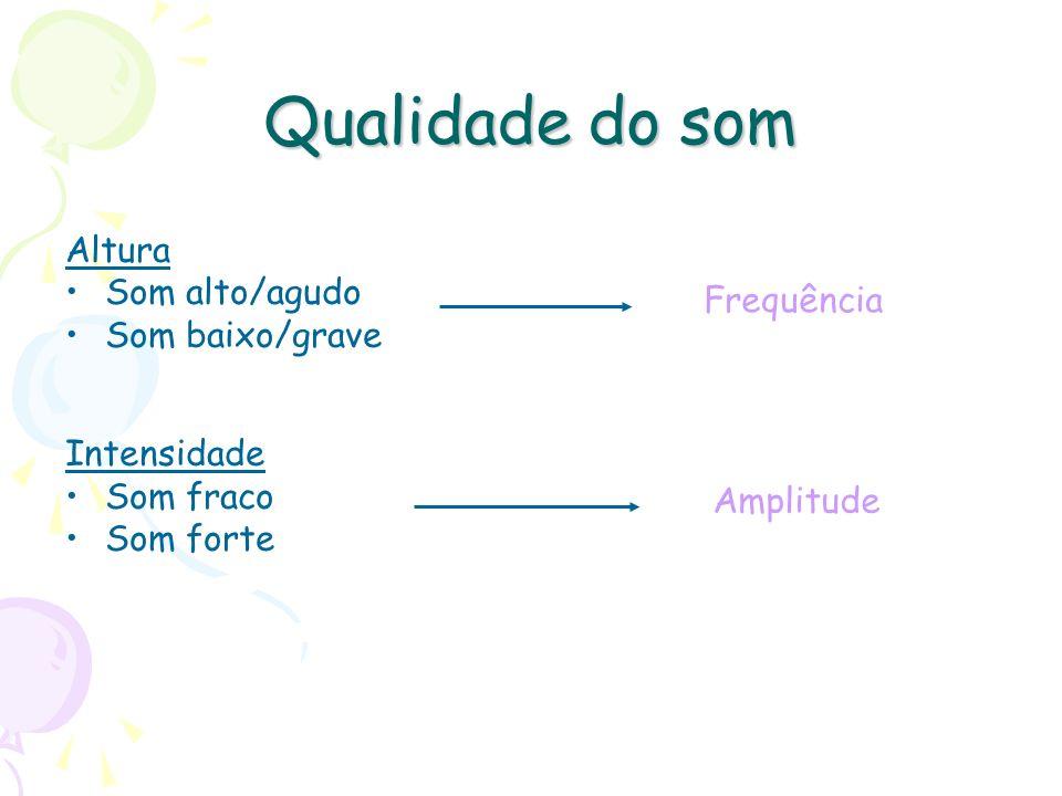 Qualidade do som Altura Som alto/agudo Som baixo/grave Intensidade Som fraco Som forte Amplitude Frequência