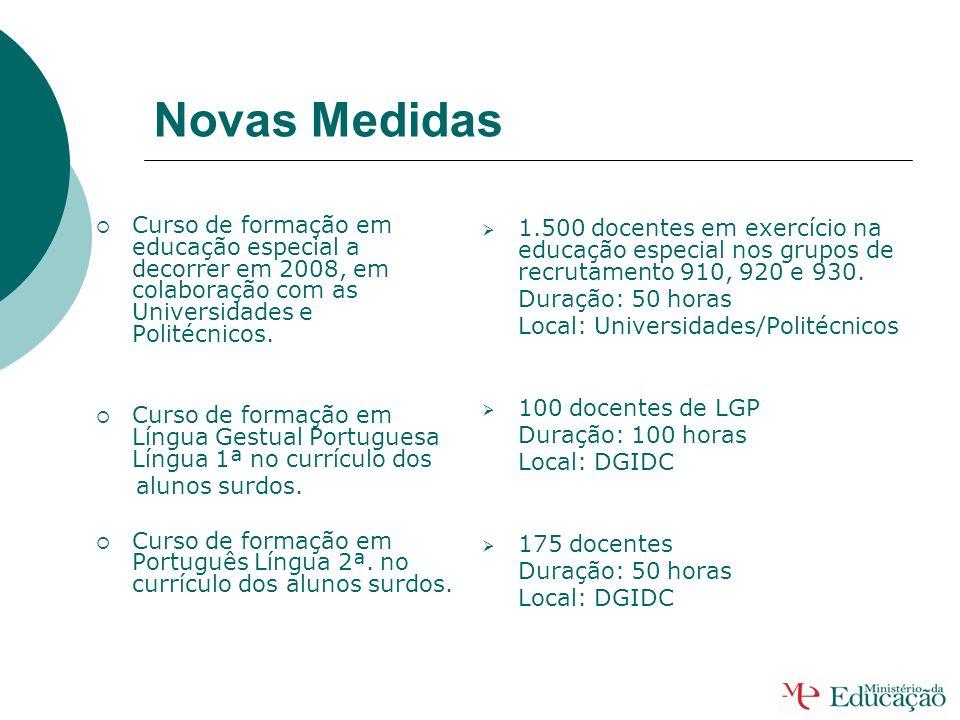 Medidas Executadas Aumento da produção de manuais escolares em formatos acessíveis (2007/08). Organização, no quadro da presidência portuguesa da Uniã