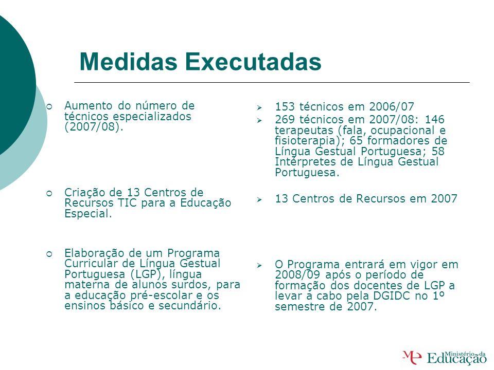 Medidas Executadas oDefinição e criação de uma Rede de Agrupamentos de Referência para a Intervenção Precoce (2007/08) oAlargamento do número de unida