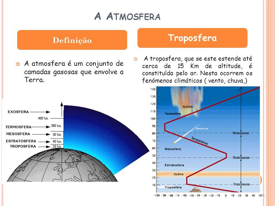 A A TMOSFERA A atmosfera é um conjunto de camadas gasosas que envolve a Terra. A troposfera, que se este estende até cerca de 15 Km de altitude, é con