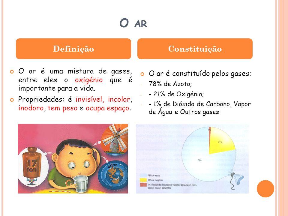 O AR O ar é uma mistura de gases, entre eles o oxigénio que é importante para a vida. Propriedades: é invisível, incolor, inodoro, tem peso e ocupa es