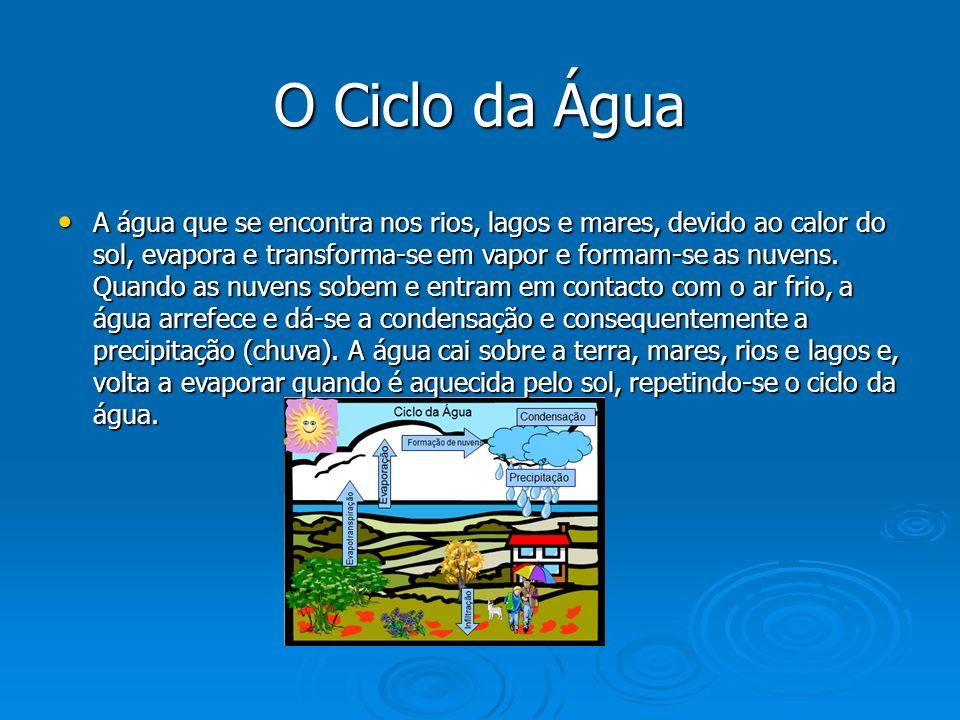 O Ciclo da Água A água que se encontra nos rios, lagos e mares, devido ao calor do sol, evapora e transforma-se em vapor e formam-se as nuvens. Quando