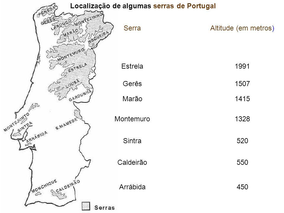 SerraAltitude (em metros) Estrela1991 Gerês1507 Marão1415 Montemuro1328 Sintra520 Caldeirão550 Arrábida450 Localização de algumas serras de Portugal