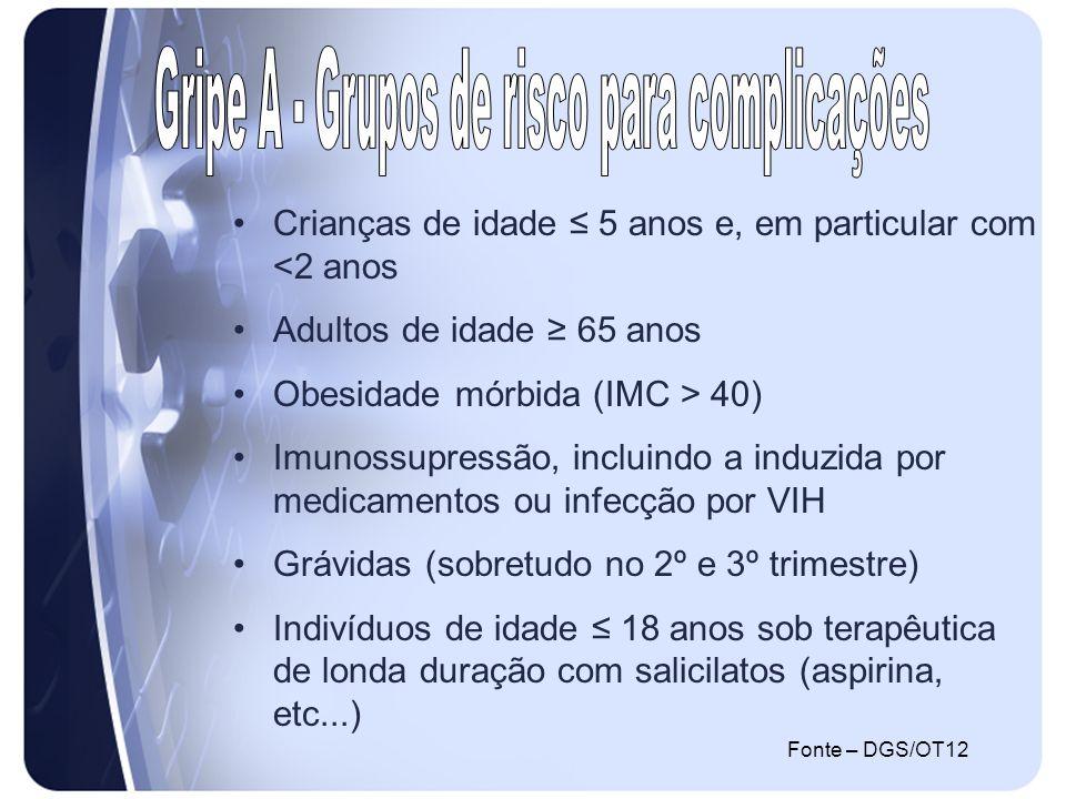 Crianças de idade 5 anos e, em particular com <2 anos Adultos de idade 65 anos Obesidade mórbida (IMC > 40) Imunossupressão, incluindo a induzida por