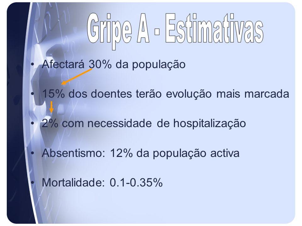 Afectará 30% da população 15% dos doentes terão evolução mais marcada 2% com necessidade de hospitalização Absentismo: 12% da população activa Mortali