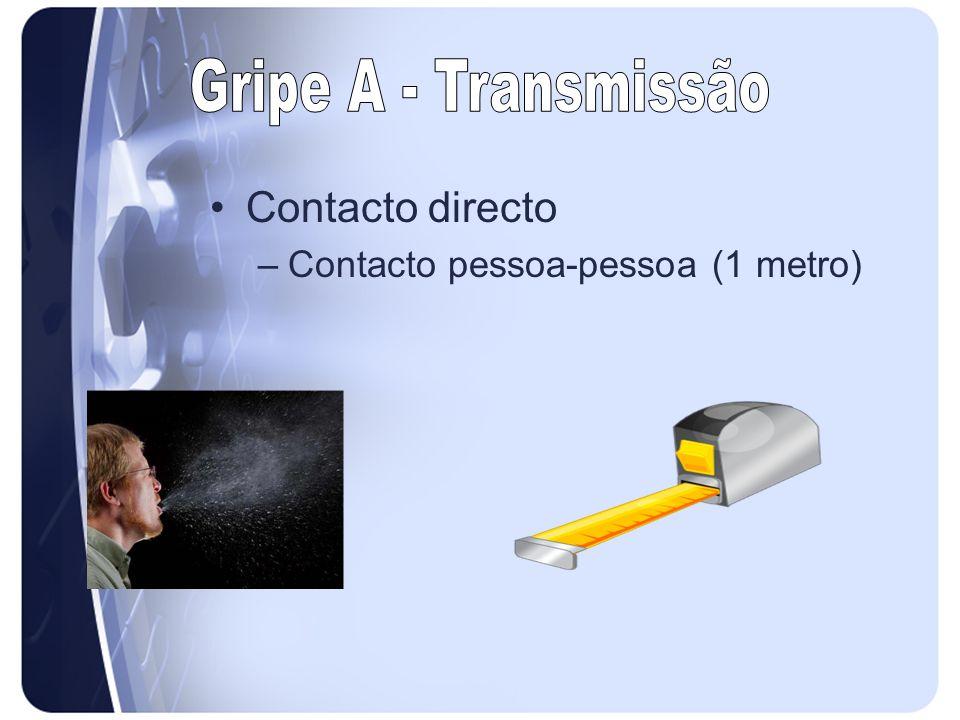 Contacto directo –Contacto pessoa-pessoa (1 metro)