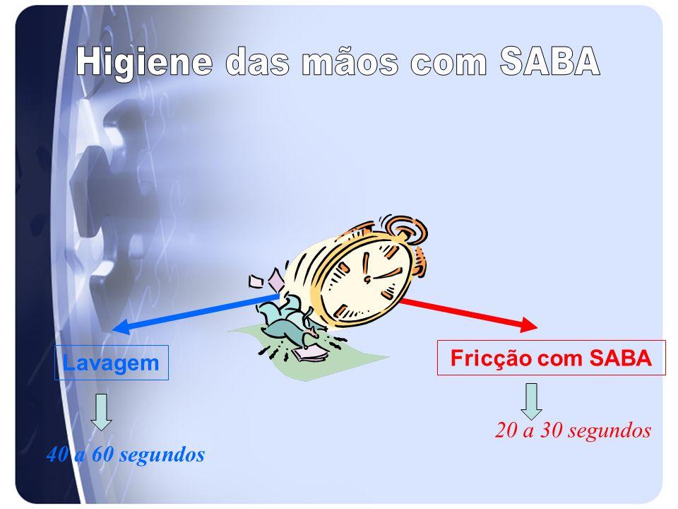 Lavagem 40 a 60 segundos Fricção com SABA 20 a 30 segundos