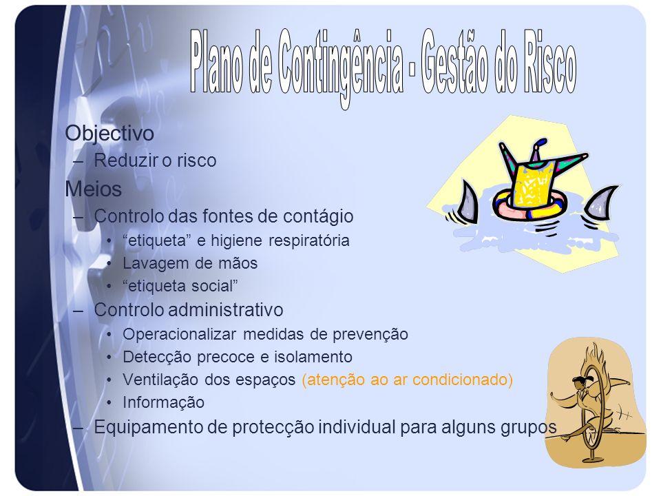 Objectivo –Reduzir o risco Meios –Controlo das fontes de contágio etiqueta e higiene respiratória Lavagem de mãos etiqueta social –Controlo administra