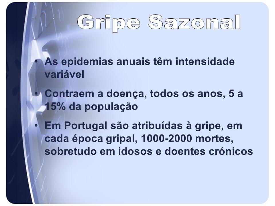 As epidemias anuais têm intensidade variável Contraem a doença, todos os anos, 5 a 15% da população Em Portugal são atribuídas à gripe, em cada época
