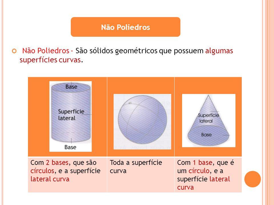 Não Poliedros - São sólidos geométricos que possuem algumas superfícies curvas. Não Poliedros Com 2 bases, que são círculos, e a superfície lateral cu