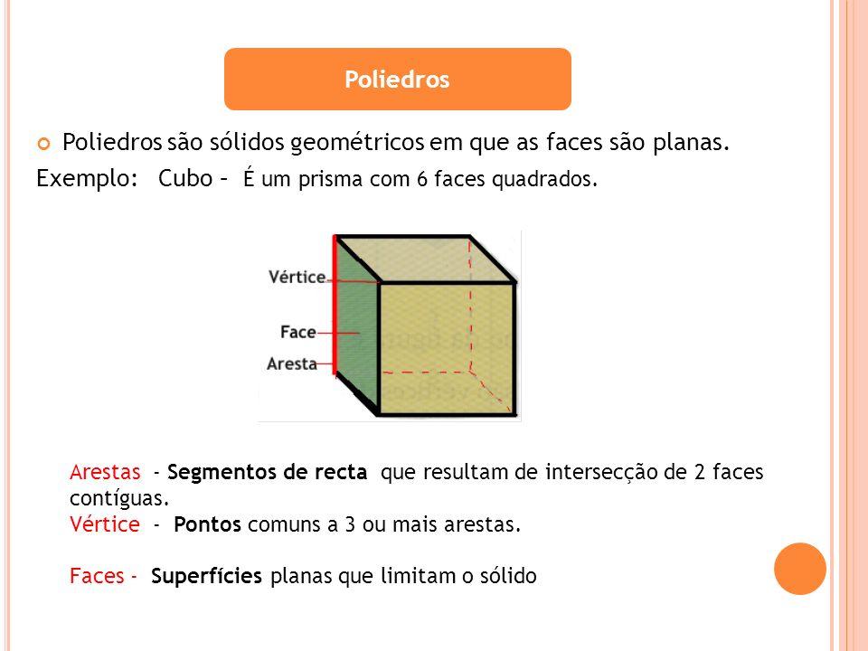 Poliedros são sólidos geométricos em que as faces são planas. Exemplo: Cubo – É um prisma com 6 faces quadrados. Poliedros Arestas - Segmentos de rect