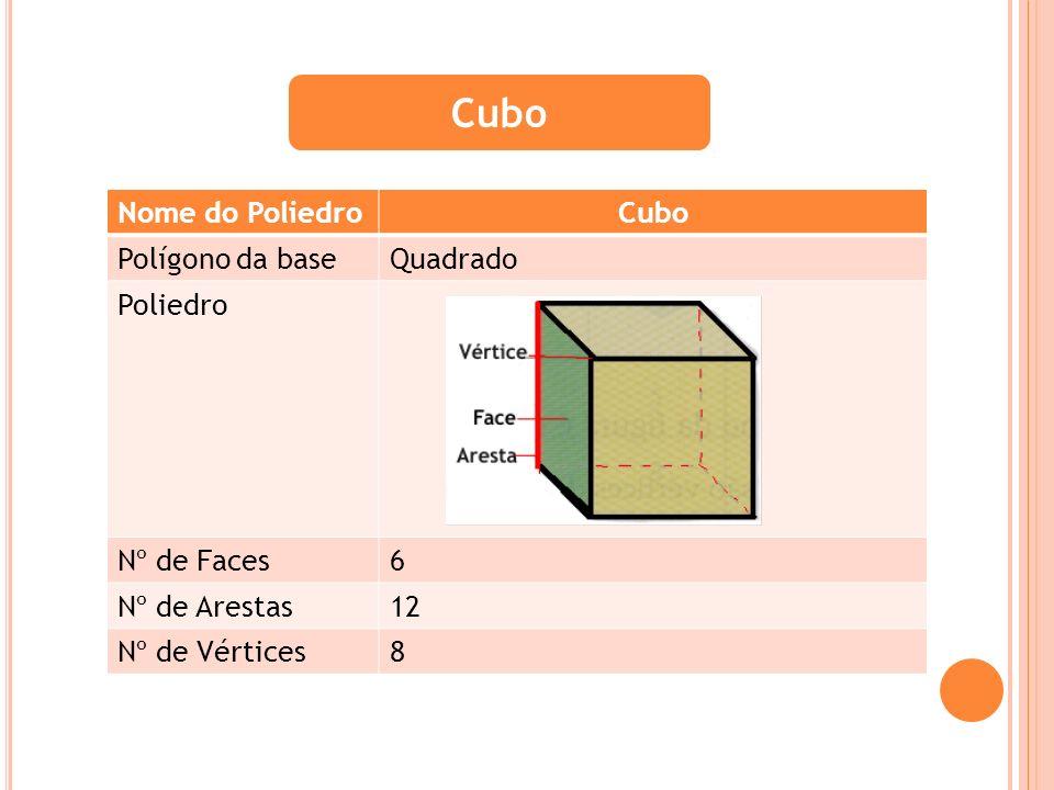 Polígonos – As figuras planas, que limitam os poliedros, denominam – se polígonos.