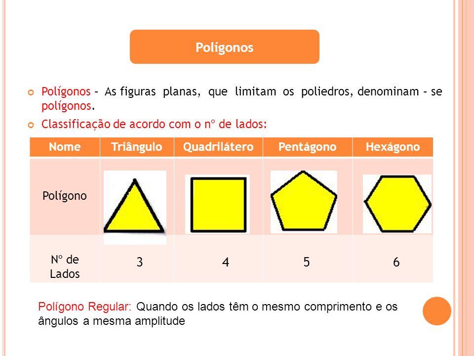 Polígonos – As figuras planas, que limitam os poliedros, denominam – se polígonos. Classificação de acordo com o nº de lados: Polígonos NomeTriânguloQ