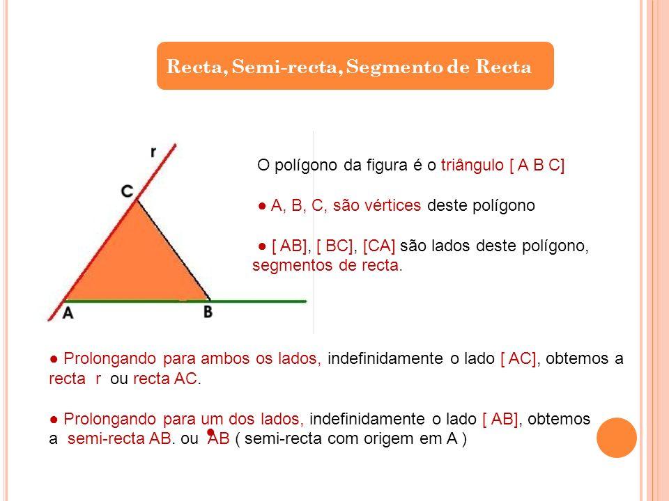 Recta, Semi-recta, Segmento de Recta O polígono da figura é o triângulo [ A B C] A, B, C, são vértices deste polígono [ AB], [ BC], [CA] são lados des