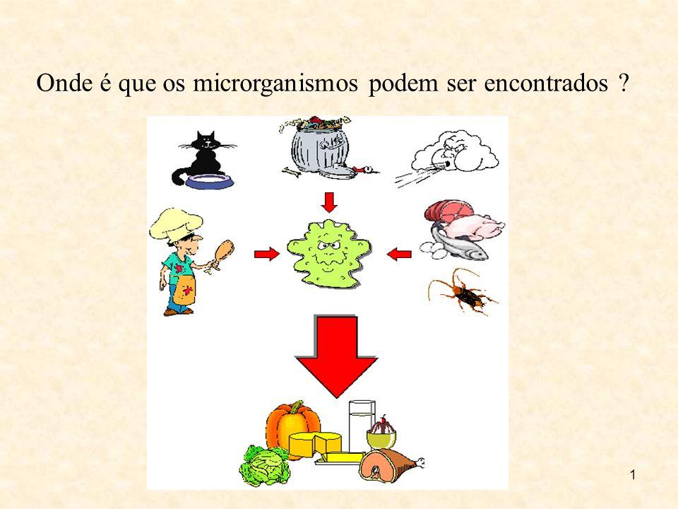 1 Onde é que os microrganismos podem ser encontrados ?