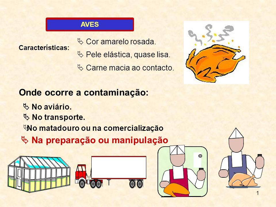 1 AVES No transporte. No aviário. No matadouro ou na comercialização Onde ocorre a contaminação: Na preparação ou manipulação Características: Cor ama