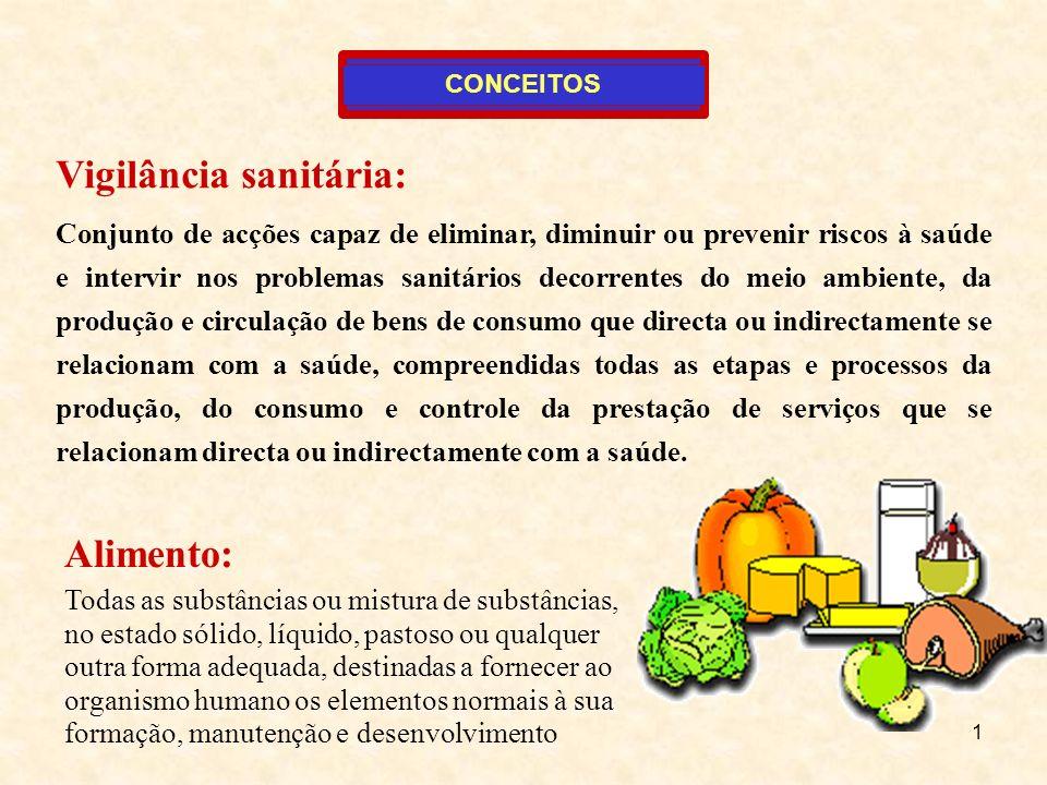 1 CONCEITOS Vigilância sanitária: Conjunto de acções capaz de eliminar, diminuir ou prevenir riscos à saúde e intervir nos problemas sanitários decorr