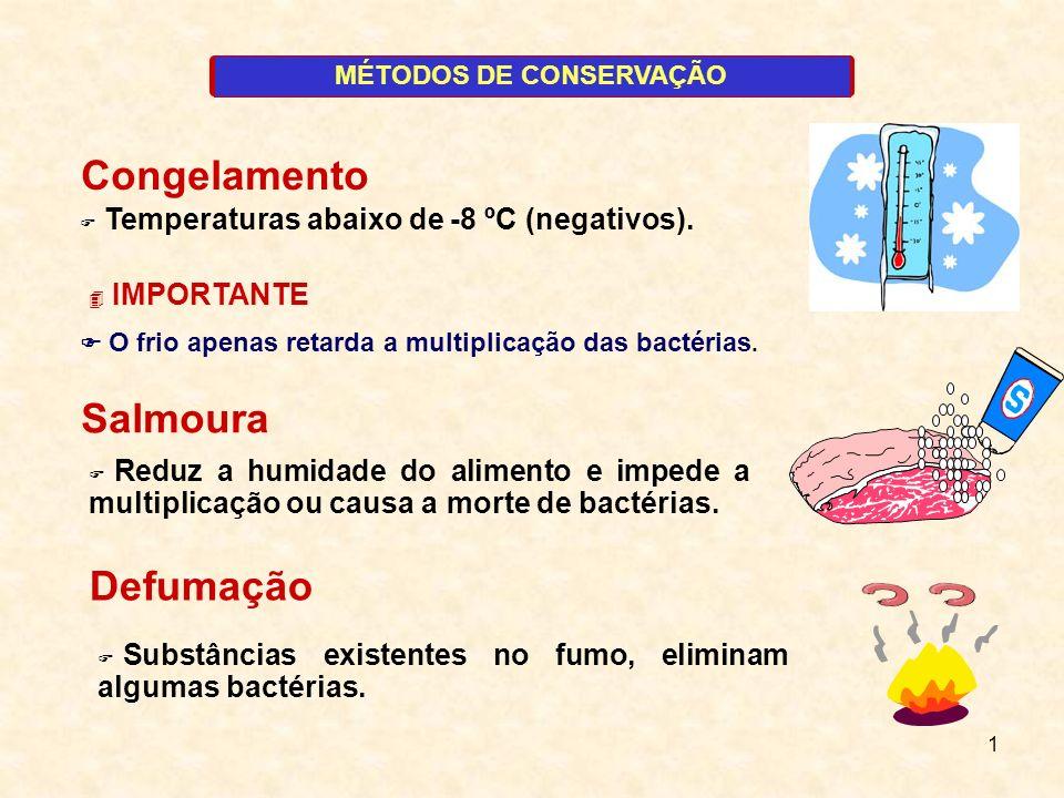1 MÉTODOS DE CONSERVAÇÃO IMPORTANTE Congelamento Temperaturas abaixo de -8 ºC (negativos). O frio apenas retarda a multiplicação das bactérias. Salmou