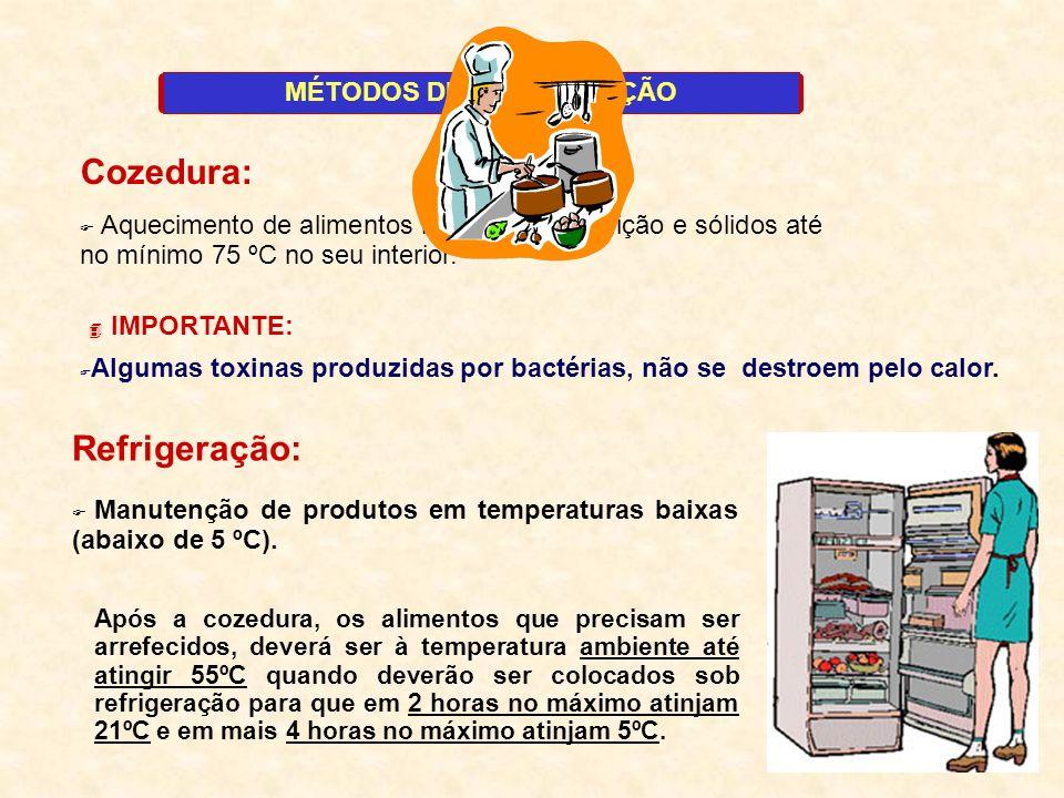 1 MÉTODOS DE CONSERVAÇÃO Aquecimento de alimentos líquidos até ebulição e sólidos até no mínimo 75 ºC no seu interior. Cozedura: Algumas toxinas produ