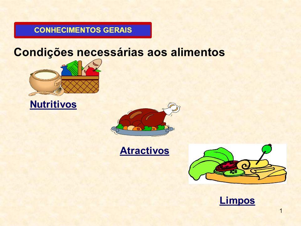 1 CONHECIMENTOS GERAIS Condições necessárias aos alimentos Nutritivos Atractivos Limpos