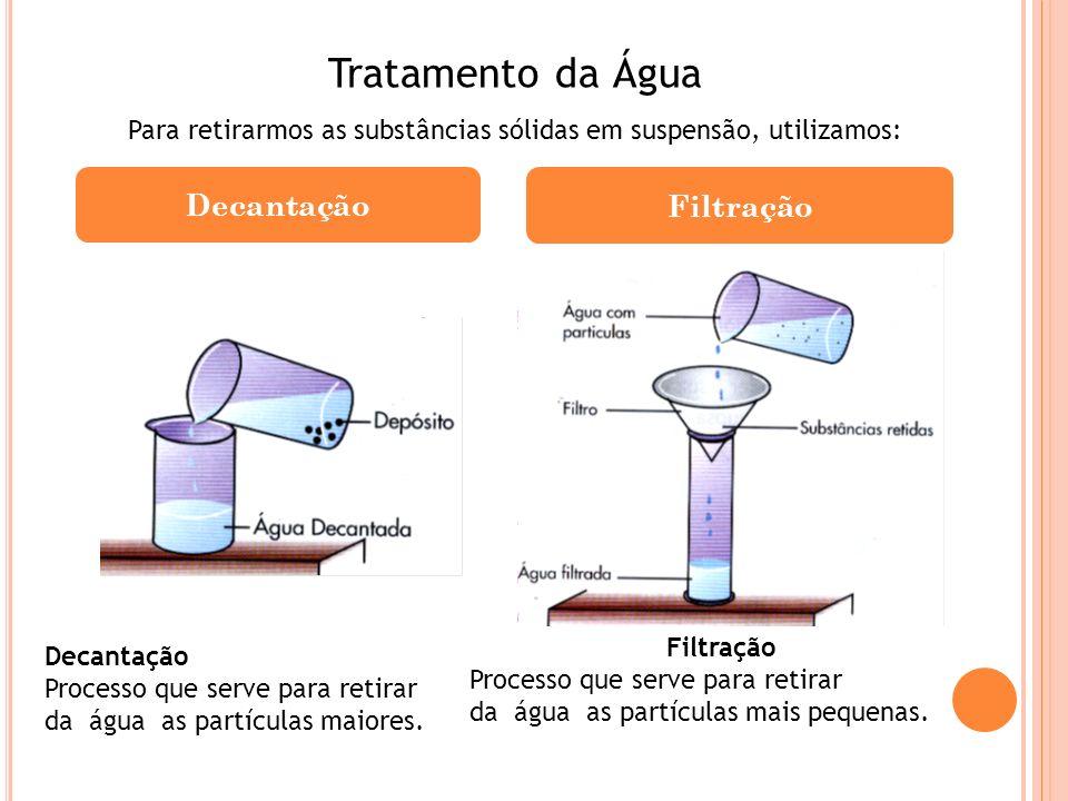 Decantação Filtração Tratamento da Água Para retirarmos as substâncias sólidas em suspensão, utilizamos: Decantação Processo que serve para retirar da