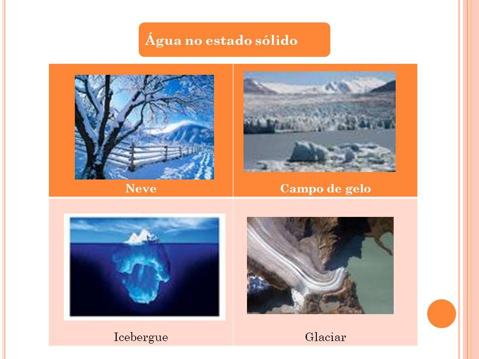 NeveCampo de gelo IcebergueGlaciar Água no estado sólido