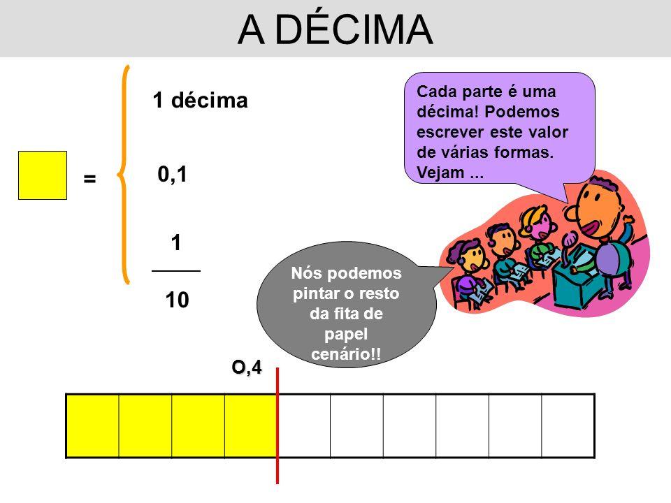 A DÉCIMAO,4 = 1 décima 0,1 1 __________ 10 Cada parte é uma décima! Podemos escrever este valor de várias formas. Vejam... Nós podemos pintar o resto