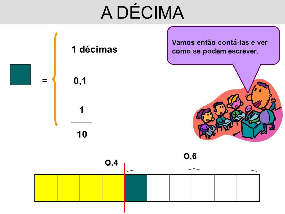 A DÉCIMAO,4 = 1 décimas 0,1 1 __________ 10 Vamos então contá-las e ver como se podem escrever. O,6