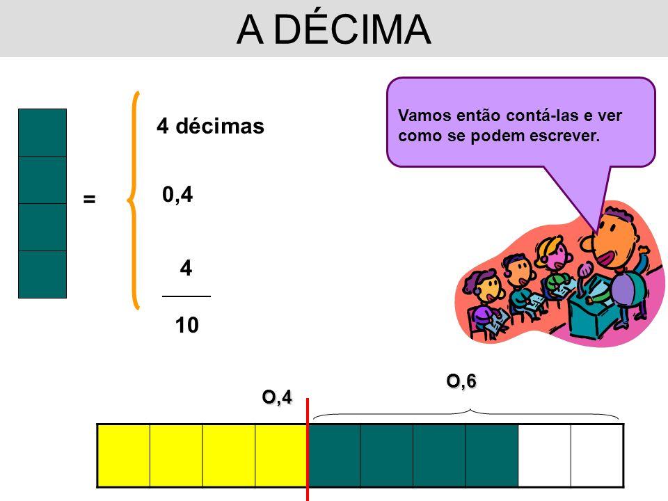 A DÉCIMAO,4 = 4 décimas 0,4 4 __________ 10 Vamos então contá-las e ver como se podem escrever. O,6
