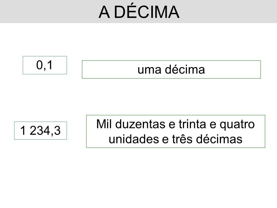 A DÉCIMA 0,1 uma décima 1 234,3 Mil duzentas e trinta e quatro unidades e três décimas