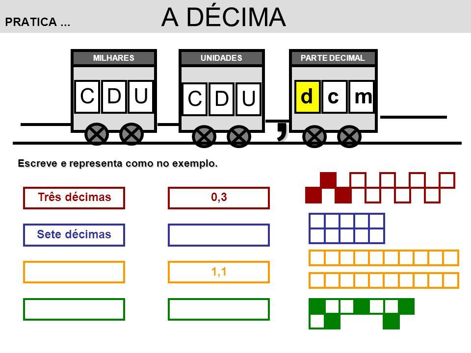 PRATICA... A DÉCIMA Escreve e representa como no exemplo. MILHARESUNIDADESPARTE DECIMAL CDU CDU dcm, Três décimas0,3 Sete décimas 1,1