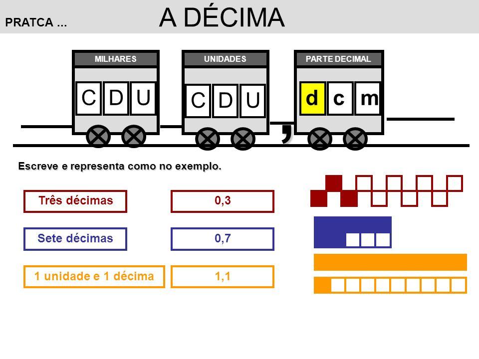 PRATCA... A DÉCIMA Escreve e representa como no exemplo. MILHARESUNIDADESPARTE DECIMAL CDU CDU dcm, Três décimas0,3 Sete décimas0,7 1 unidade e 1 déci