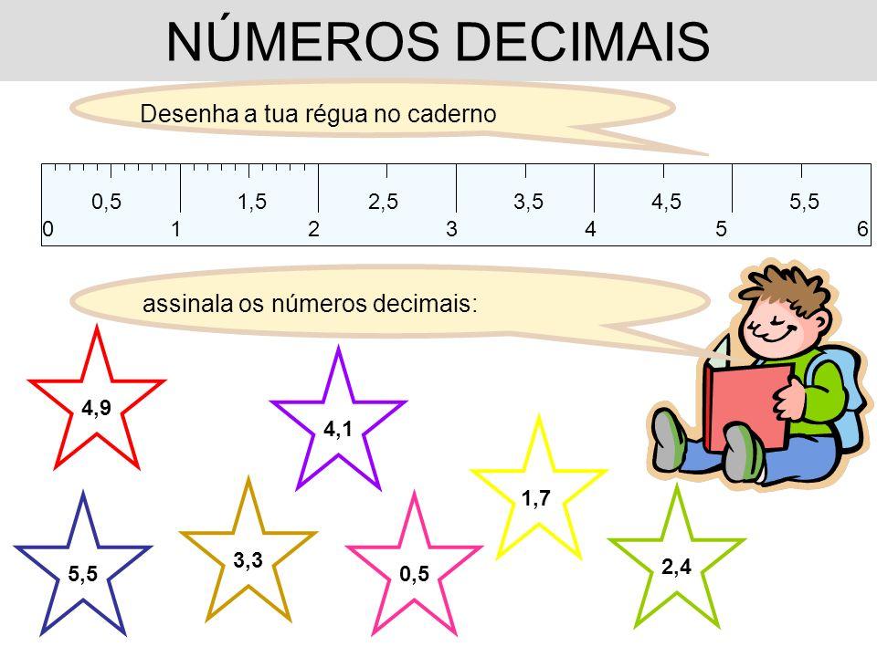 NÚMEROS DECIMAIS 0,5 1 1,52,53,54,55,5 234506 Desenha a tua régua no caderno 0,5 1,7 2,4 3,3 4,1 4,9 5,5 assinala os números decimais: