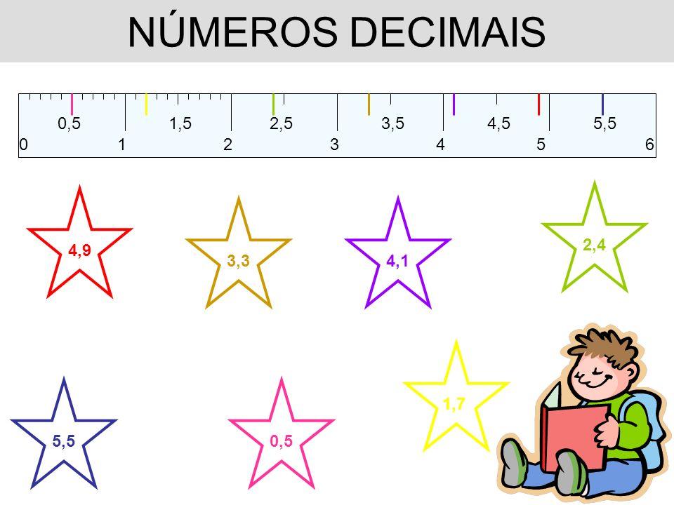 NÚMEROS DECIMAIS 0,5 1 1,52,53,54,55,5 234506 0,5 1,7 2,4 3,34,1 4,9 5,5