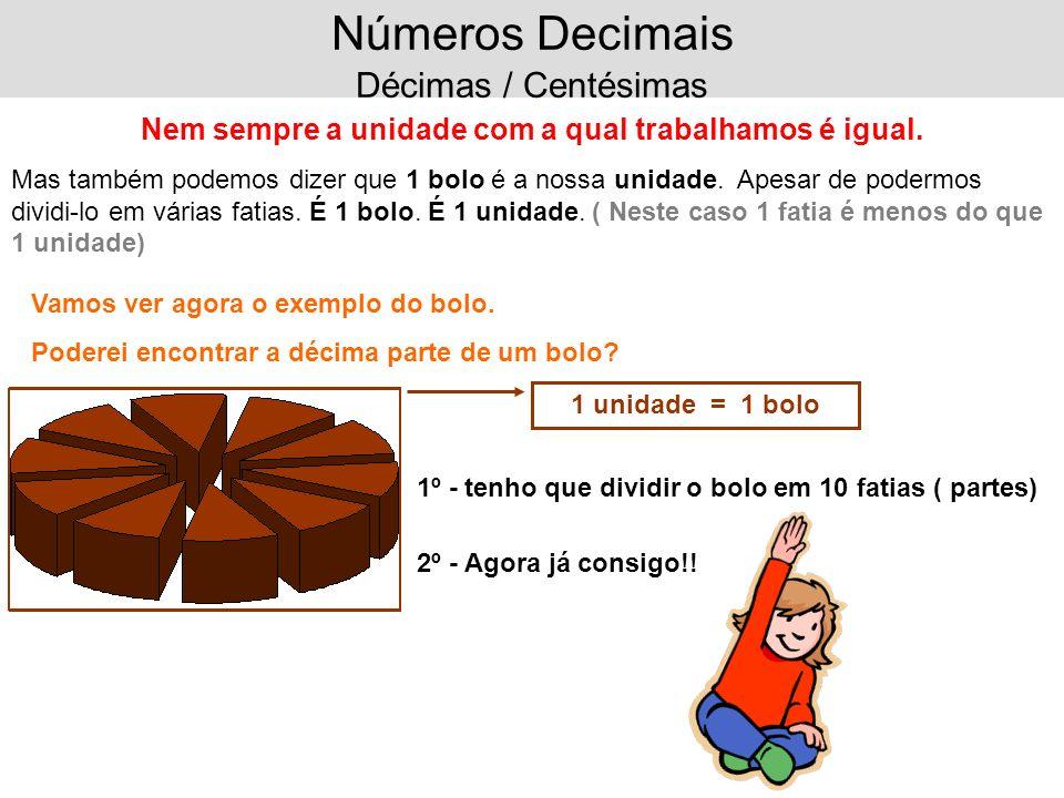 Números Decimais Décimas / Centésimas Nem sempre a unidade com a qual trabalhamos é igual. Mas também podemos dizer que 1 bolo é a nossa unidade. Apes
